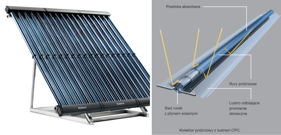 Kolektor słoneczny Buderus Logasol SKR