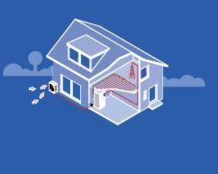 schemat instalacji powietrznej pompy ciepła